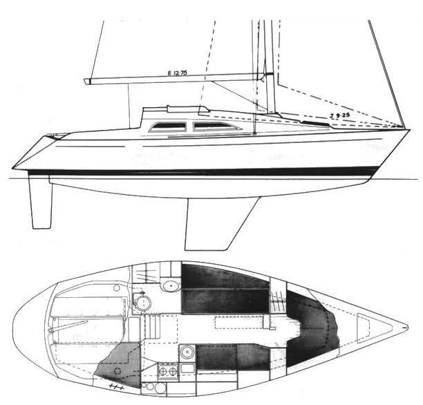 Sigma 292 drawing on sailboatdata.com