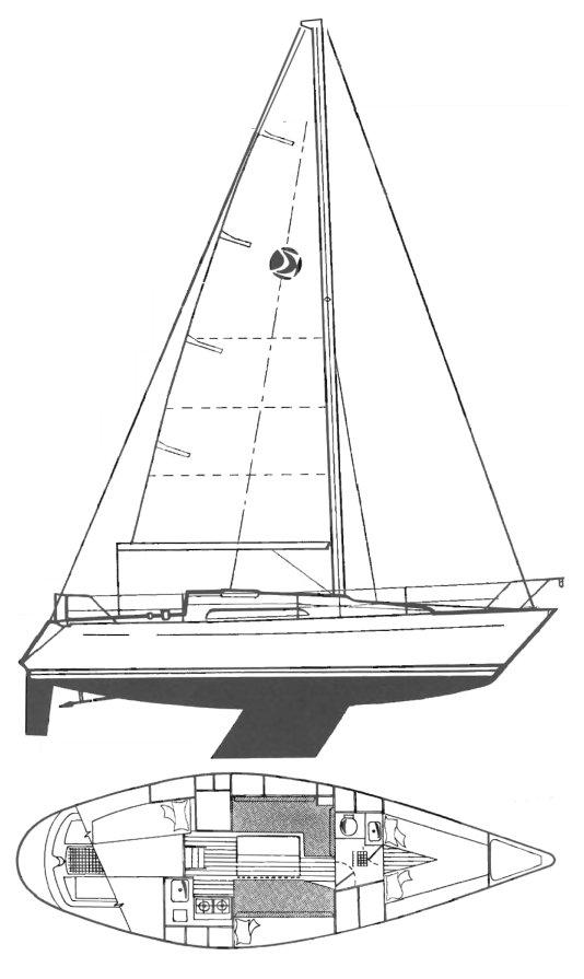 SIGMA 33 C drawing