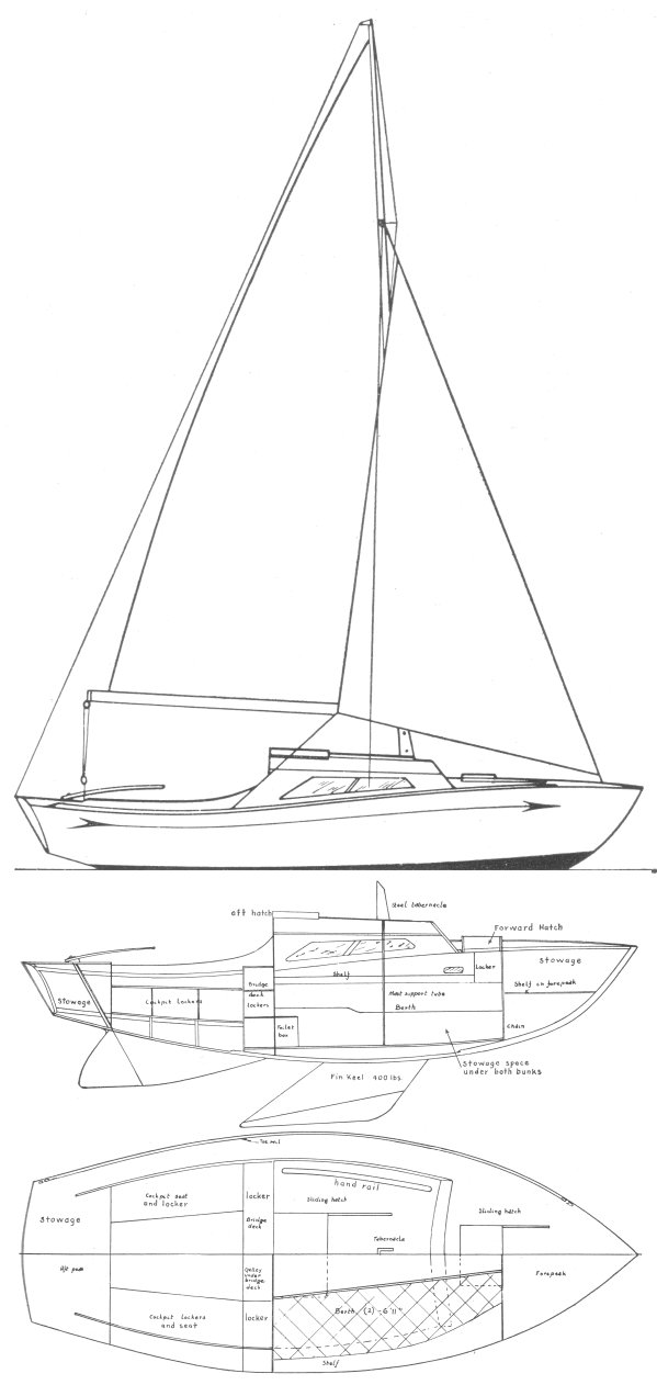 Silhouette MkII drawing on sailboatdata.com