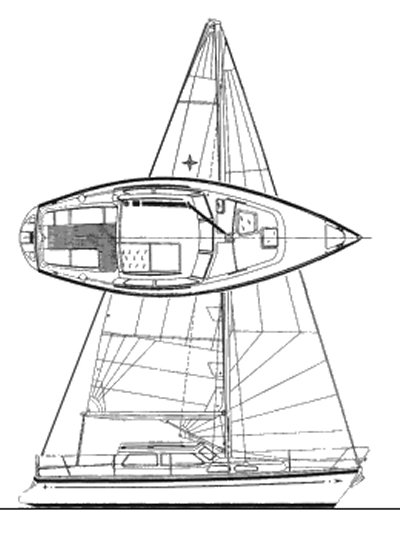 SIRIUS 32 DS drawing