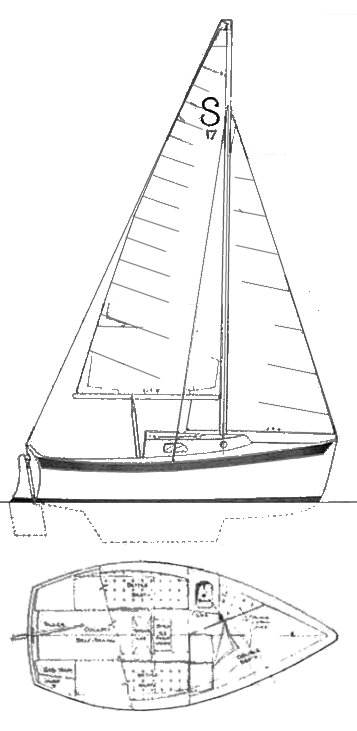 Slipper 17 drawing on sailboatdata.com