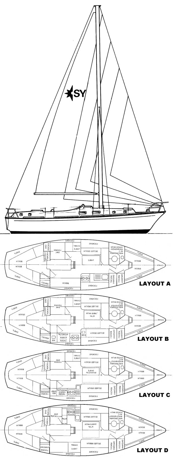 Solway 36 (Westerly) drawing on sailboatdata.com