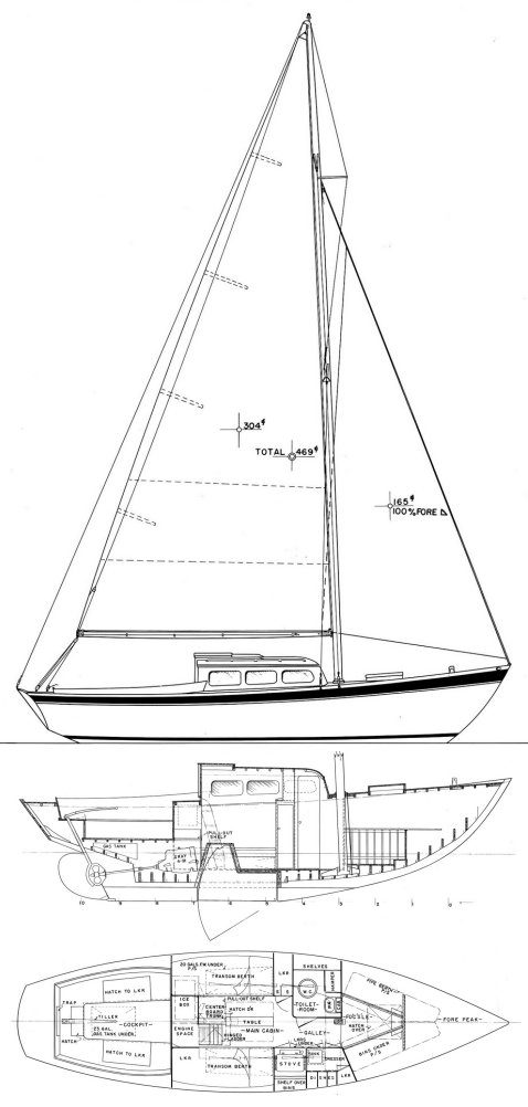 Sound One Design drawing on sailboatdata.com