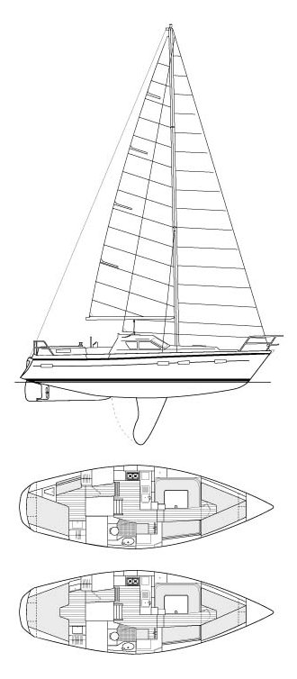 Southerly 115 drawing on sailboatdata.com