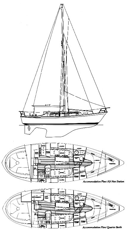 Southern Cross 35 drawing on sailboatdata.com