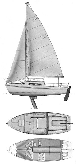 Southwind 21 (Luger) drawing on sailboatdata.com