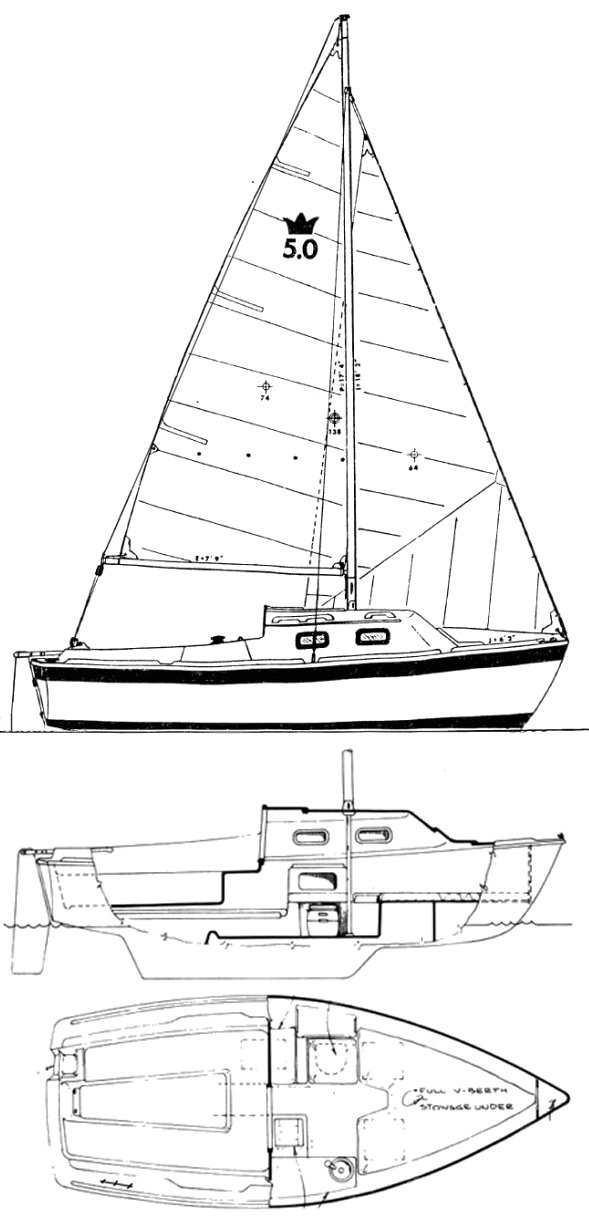 Sovereign 5.0 drawing on sailboatdata.com