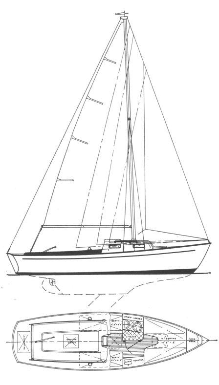 SOVEREL 28 MORC drawing