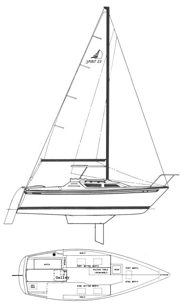 Spirit 23 drawing on sailboatdata.com