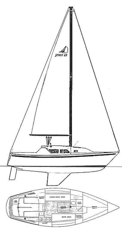 Spirit 28 (Finch) drawing on sailboatdata.com