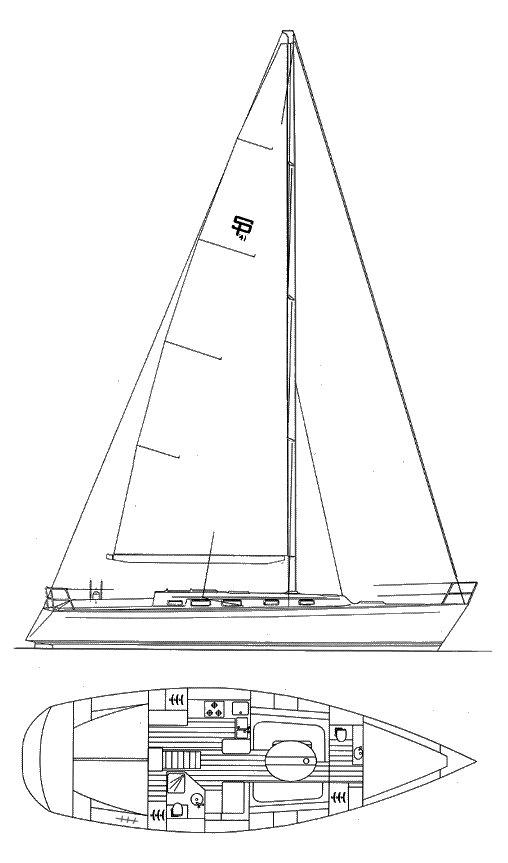 SailboatData  SPIRIT    41       Sailboat