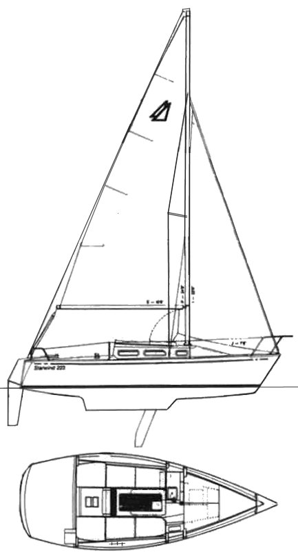 Starwind 223 drawing on sailboatdata.com