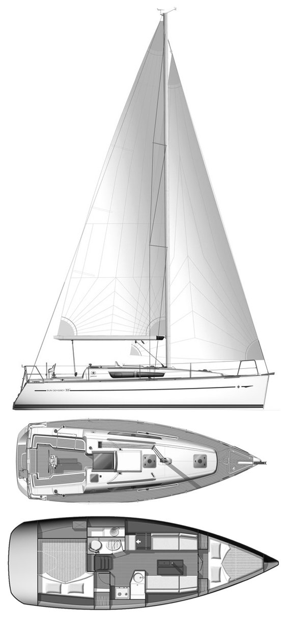 Sun Odyssey 33I drawing on sailboatdata.com