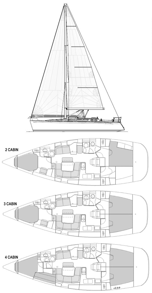 Sun Odyssey 43 drawing on sailboatdata.com