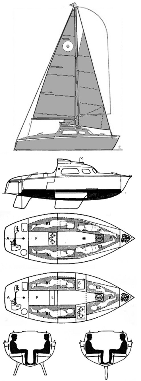 SUNSPOT 15 drawing