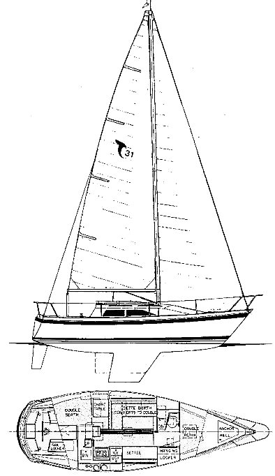 Tanzer 31 drawing on sailboatdata.com