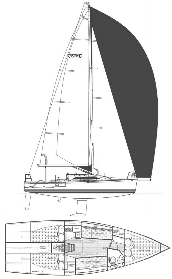 TARTAN 101 drawing