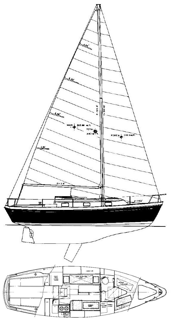 Tartan 27-2 drawing on sailboatdata.com