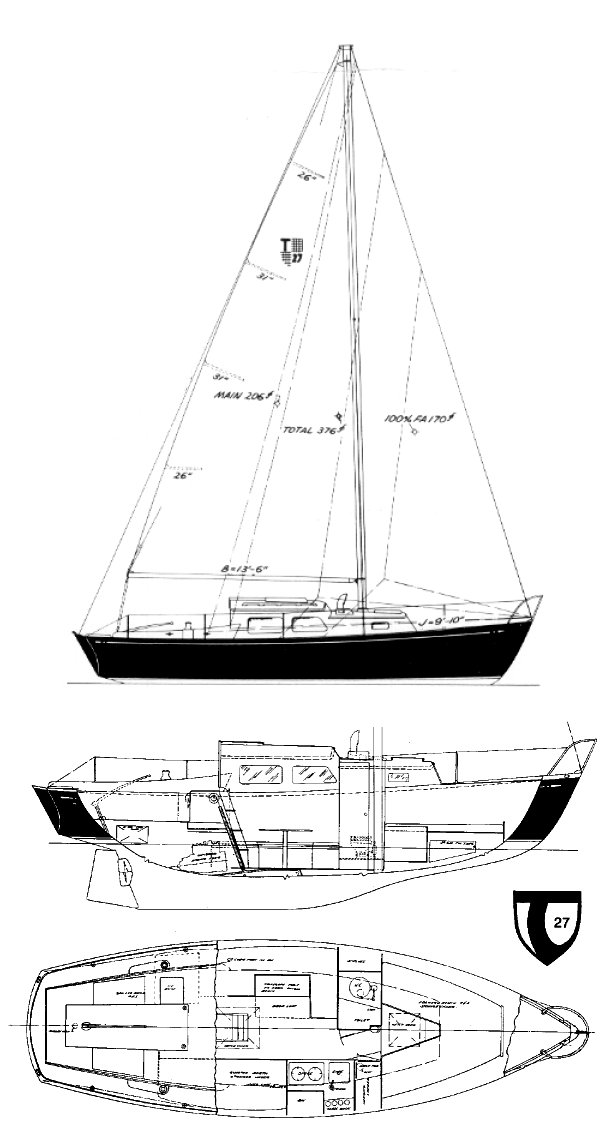 Tartan 27 drawing on sailboatdata.com