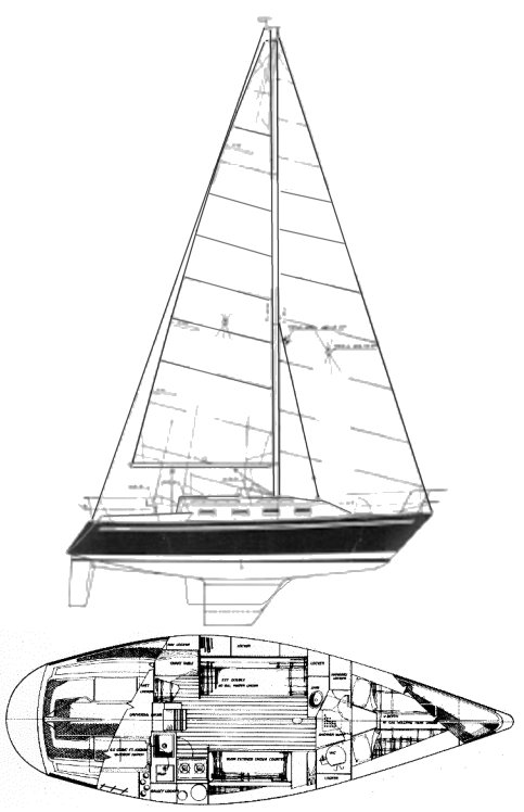 Tartan 3000 drawing on sailboatdata.com