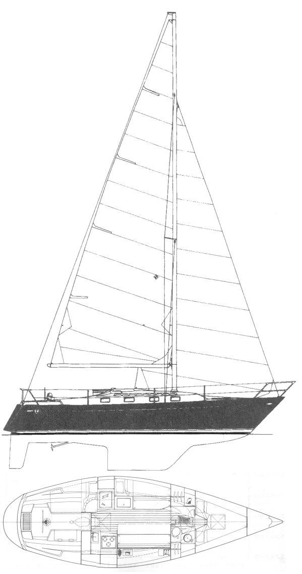 TARTAN 33 drawing