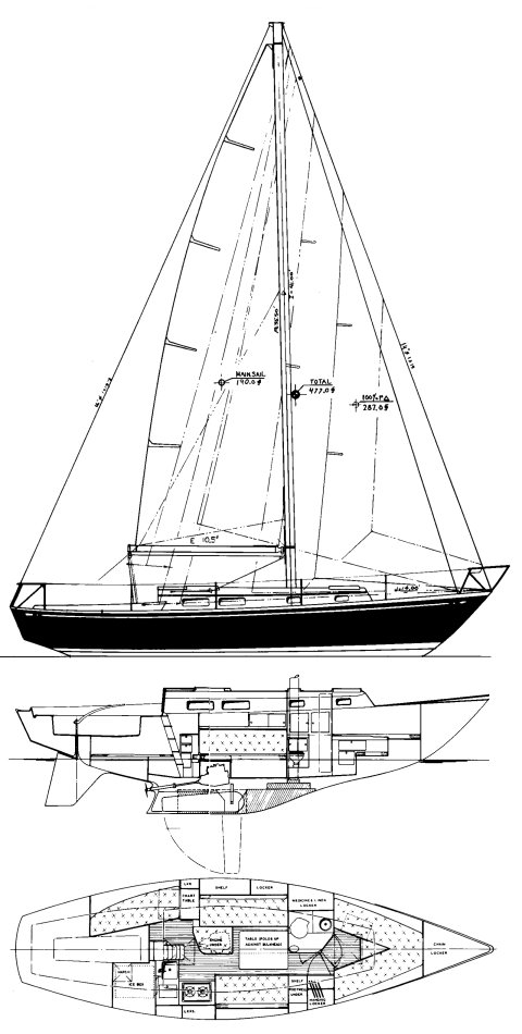 Tartan 34 C drawing on sailboatdata.com