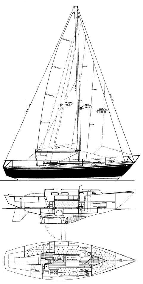 TARTAN 34 C drawing