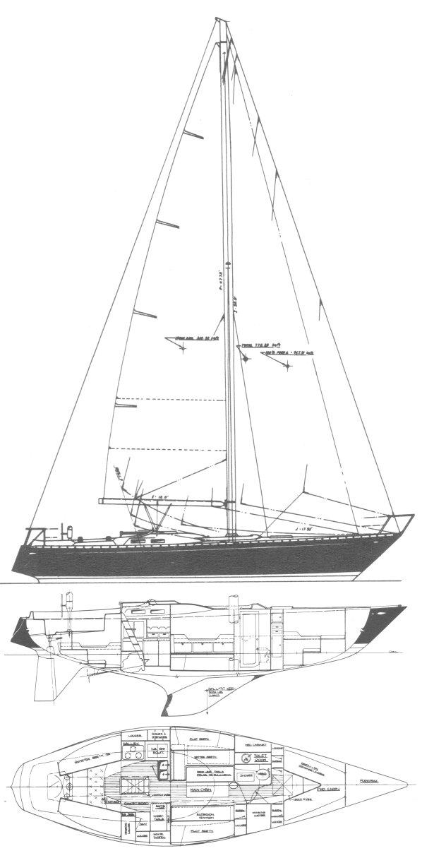 Sailboatdata Com Tartan 41 Sailboat