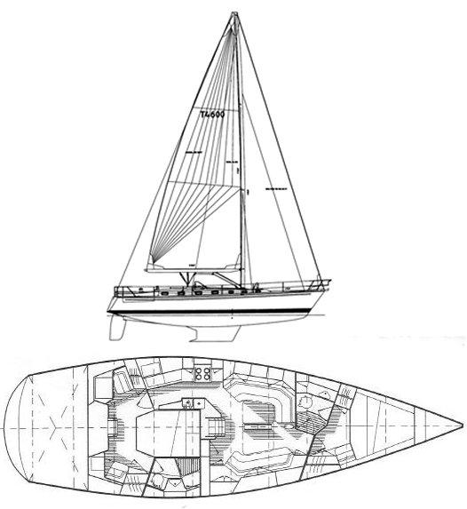 TARTAN 4600 drawing
