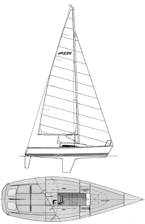 Tartan Pride 270 drawing on sailboatdata.com