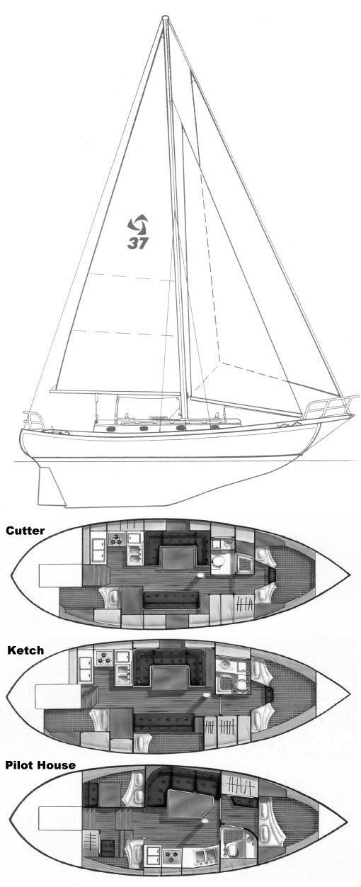 Tayana 37 drawing on sailboatdata.com