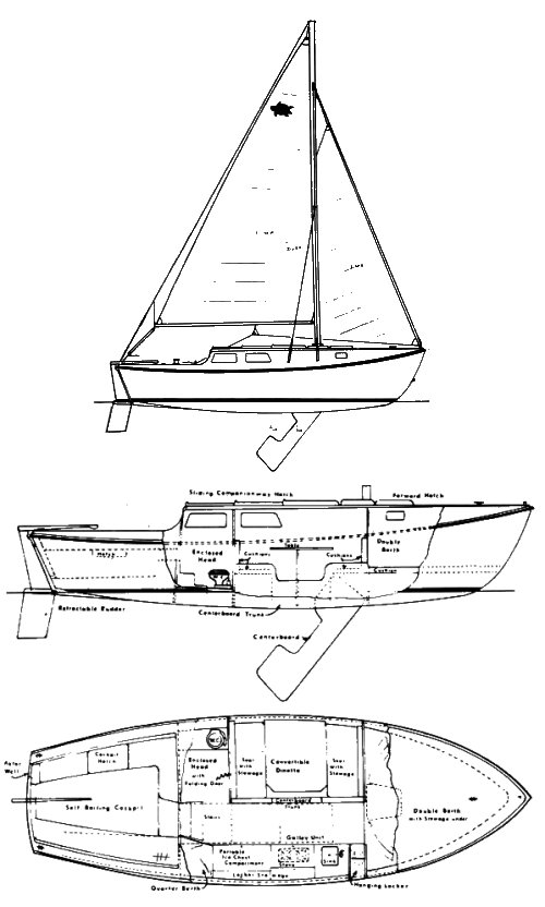 Terrapin 24 drawing on sailboatdata.com