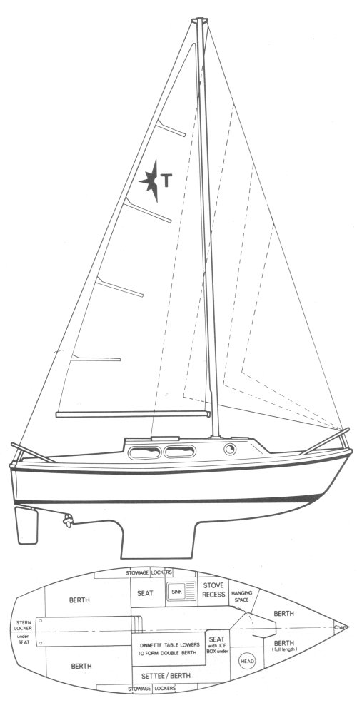 Tiger 25 (Westerly) drawing on sailboatdata.com