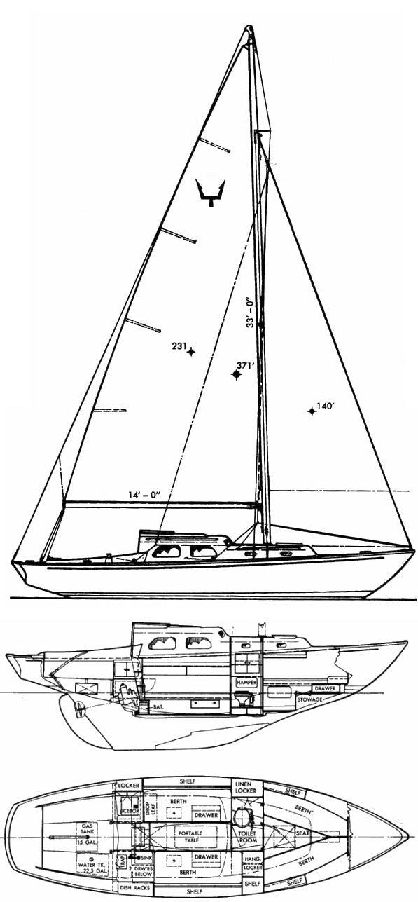 Triton 28 (Pearson) drawing on sailboatdata.com