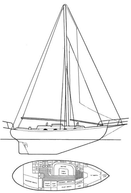 Union Polaris 36 drawing on sailboatdata.com