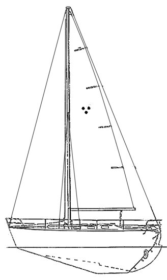 Vagabond 31 drawing on sailboatdata.com