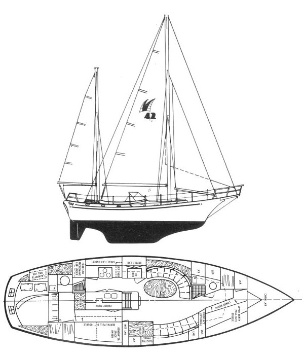 VAGABOND 42 Sailboat Specifications And Details On