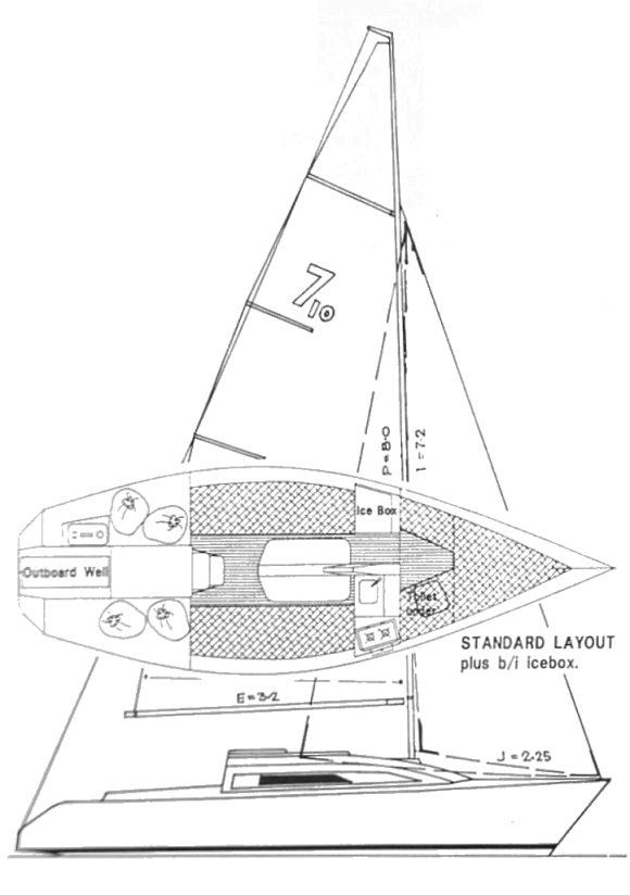 Van de Stadt 7.1 drawing on sailboatdata.com
