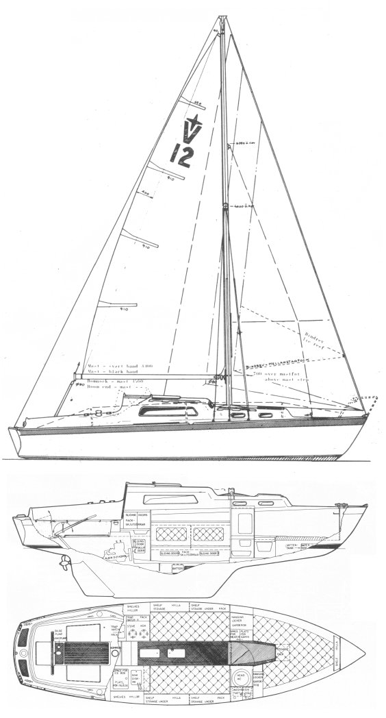 Vega (Albin) drawing on sailboatdata.com