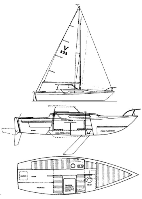 Venture 222 drawing on sailboatdata.com