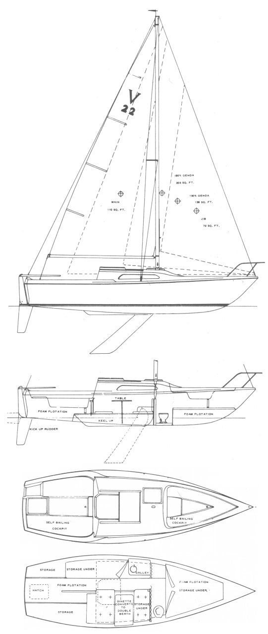 Venture 22-1 drawing on sailboatdata.com