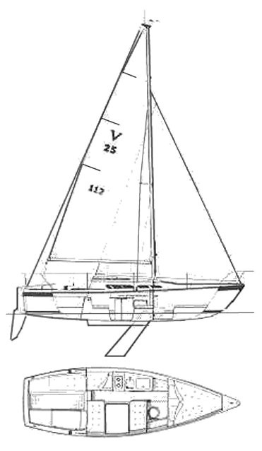 Venture 25 drawing on sailboatdata.com