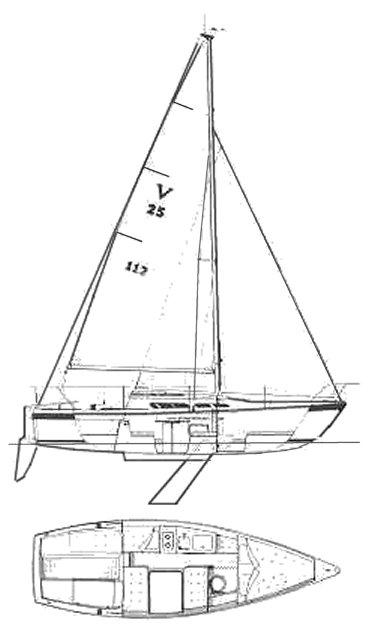 VENTURE 25 drawing