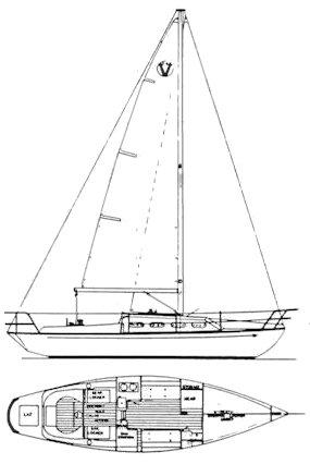 VICTORIA 26 (MCVAY) drawing