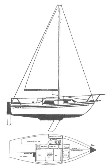 WATKINS 23 XL drawing