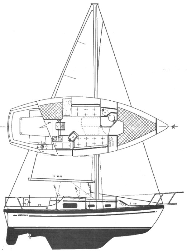 Watkins 27 drawing on sailboatdata.com