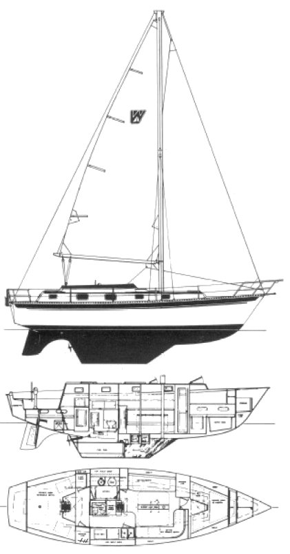watkins 36c sailboat specifications and details on sailboatdata com