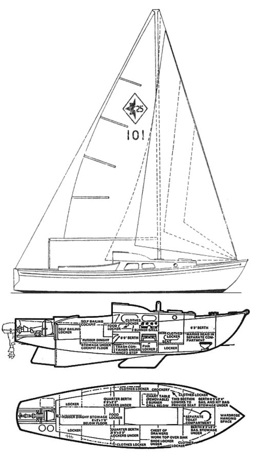 Westerly 25 drawing on sailboatdata.com