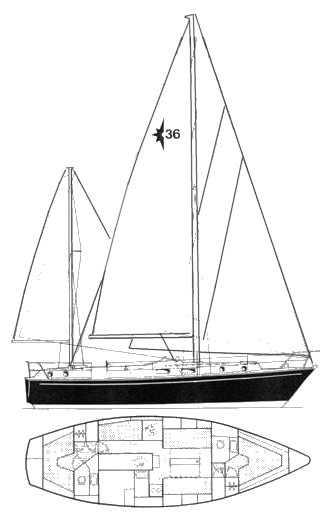 Westerly Conway drawing on sailboatdata.com