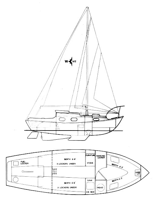 Westerly Nomad drawing on sailboatdata.com